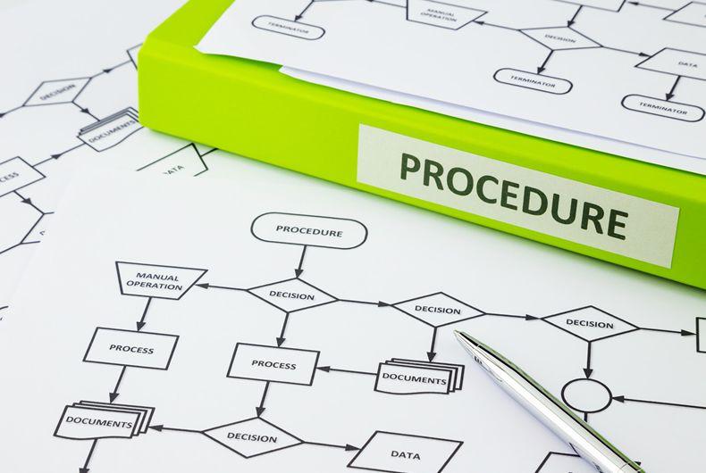 grafico procedure ed istruzioni operative